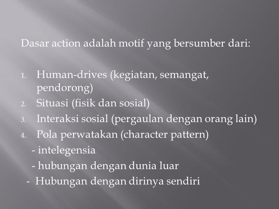 Dasar action adalah motif yang bersumber dari:
