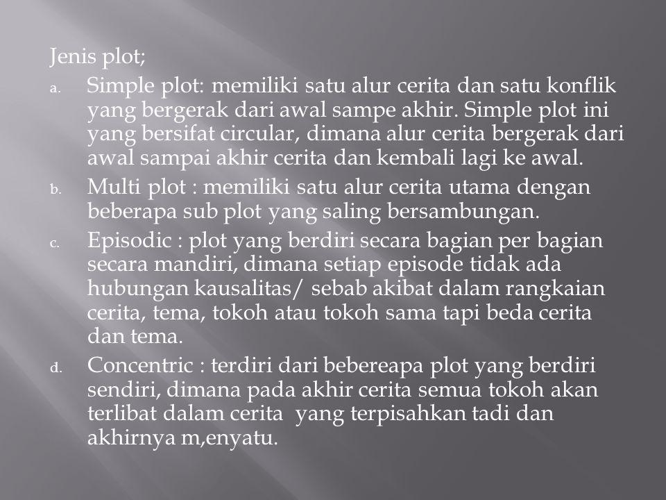 Jenis plot;