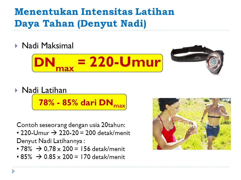 Menentukan Intensitas Latihan Daya Tahan (Denyut Nadi)