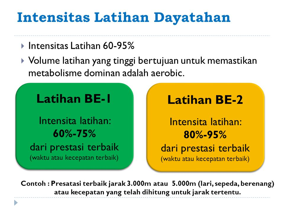 Intensitas Latihan Dayatahan