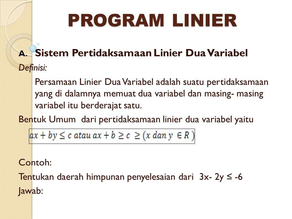 PROGRAM LINIER Sistem Pertidaksamaan Linier Dua Variabel Definisi: