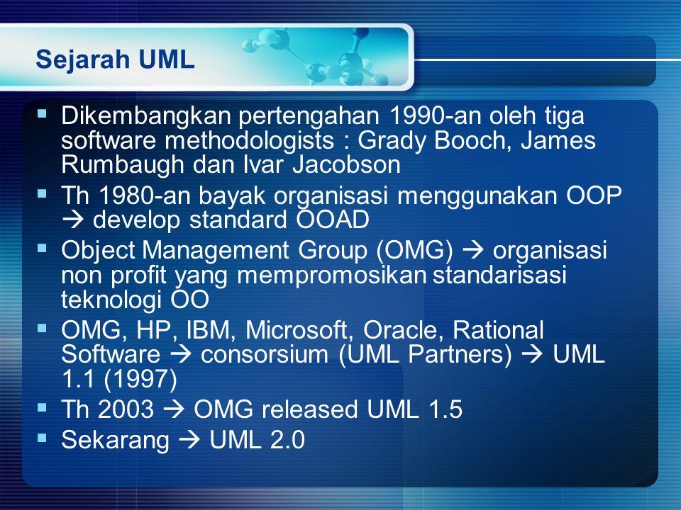 Sejarah UML Dikembangkan pertengahan 1990-an oleh tiga software methodologists : Grady Booch, James Rumbaugh dan Ivar Jacobson.