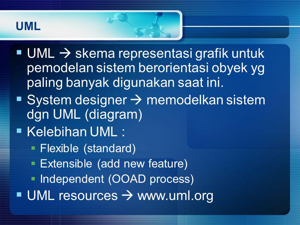 System designer  memodelkan sistem dgn UML (diagram) Kelebihan UML :