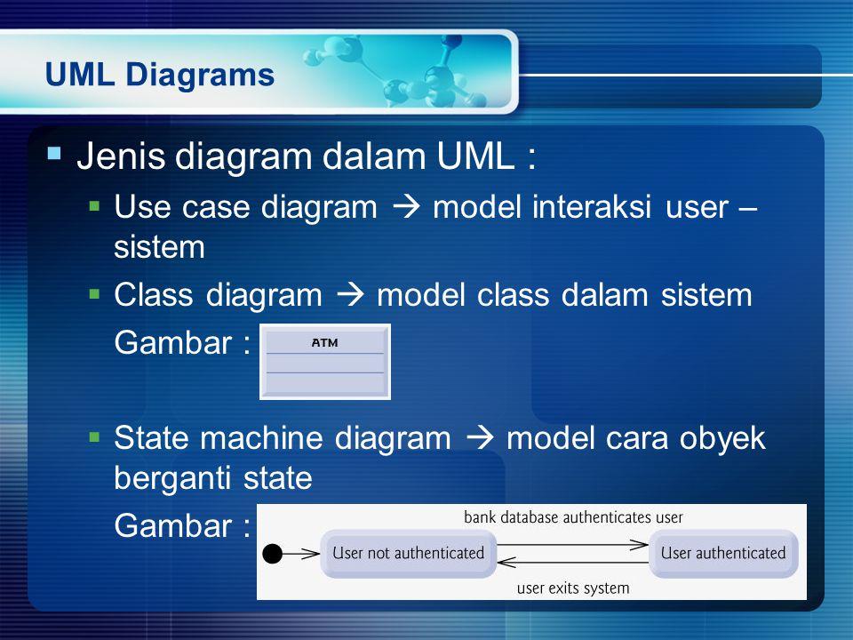 Jenis diagram dalam UML :