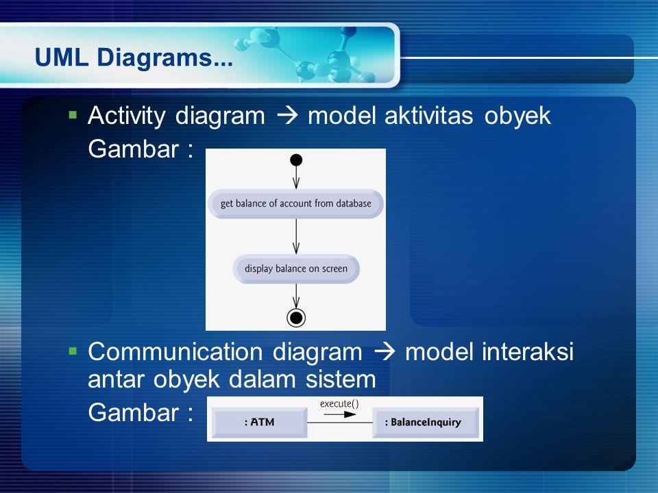 UML Diagrams... Activity diagram  model aktivitas obyek.