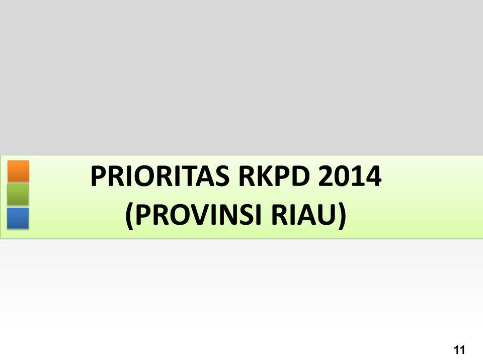 Prioritas RKPD 2014 (Provinsi Riau)