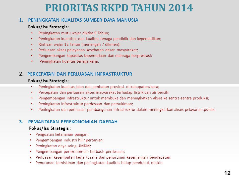 PRIORITAS RKPD TAHUN 2014 12 2. PERCEPATAN DAN PERLUASAN INFRASTRUKTUR