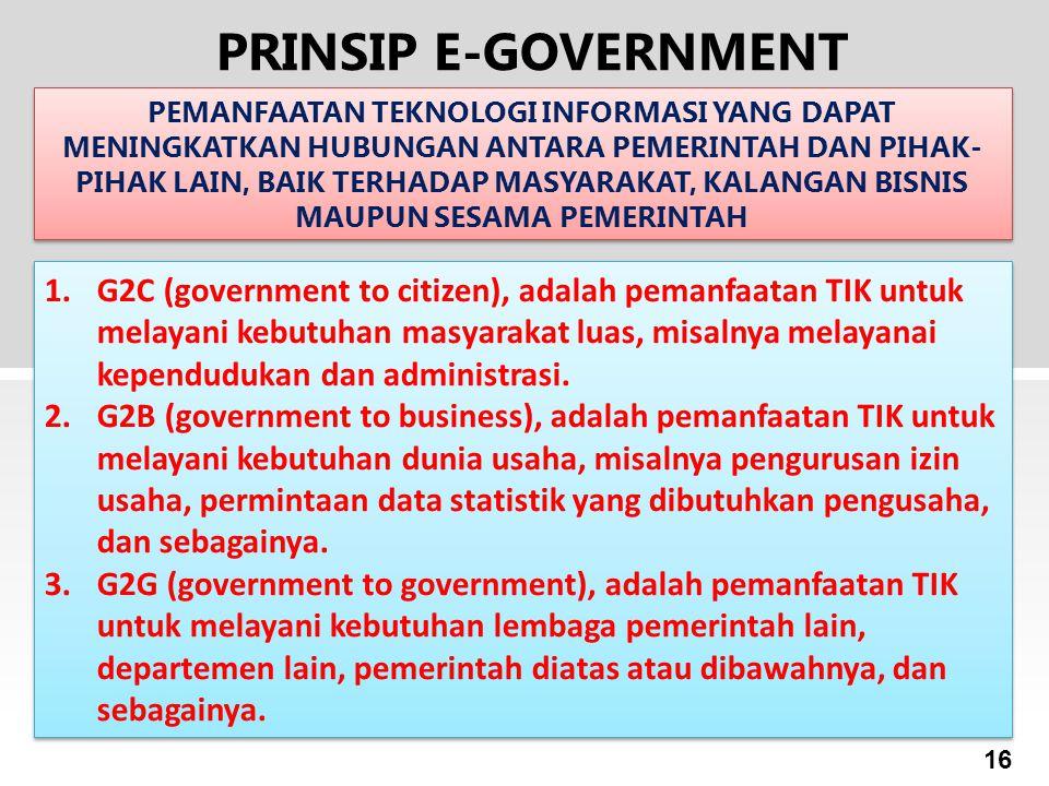PRINSIP E-GOVERNMENT