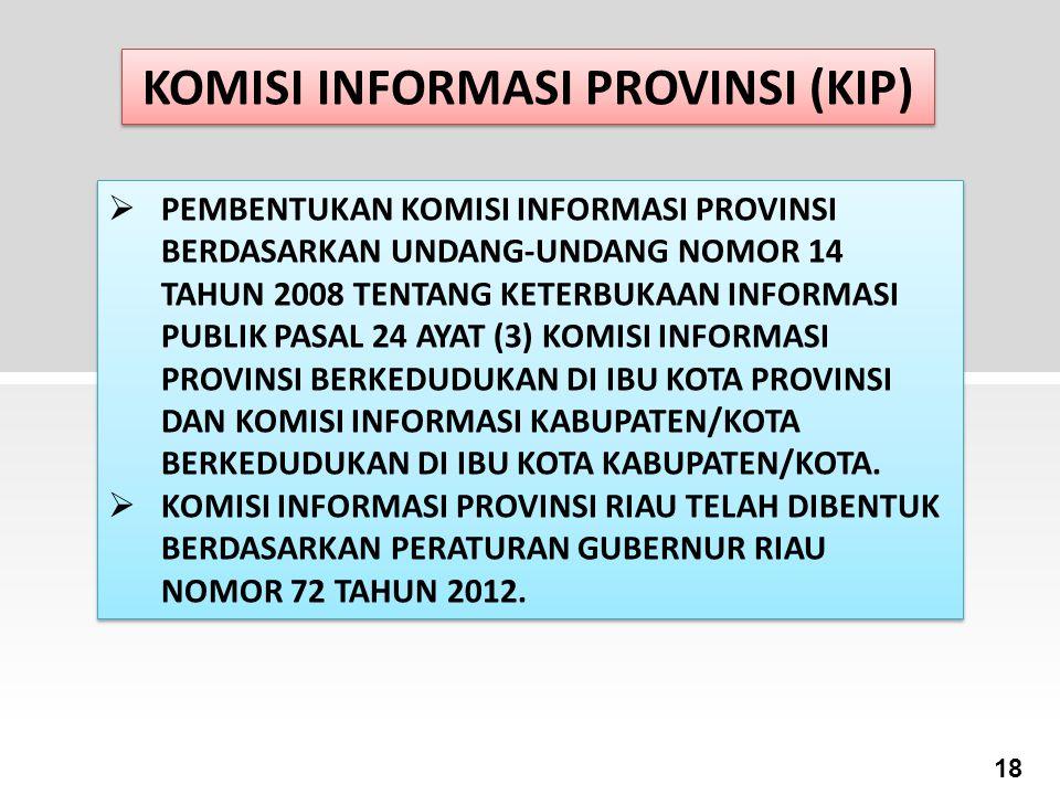 KOMISI INFORMASI PROVINSI (KIP)