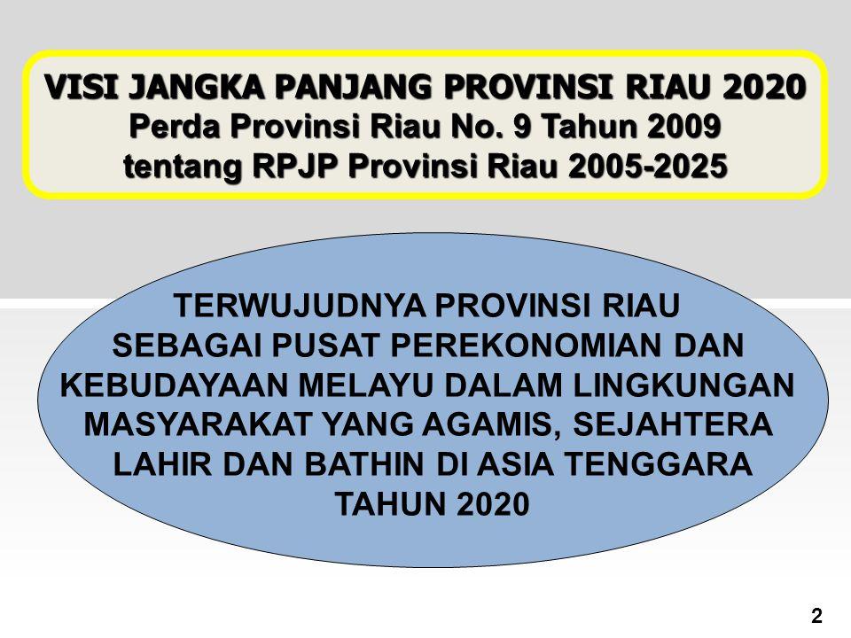 VISI JANGKA PANJANG PROVINSI RIAU 2020
