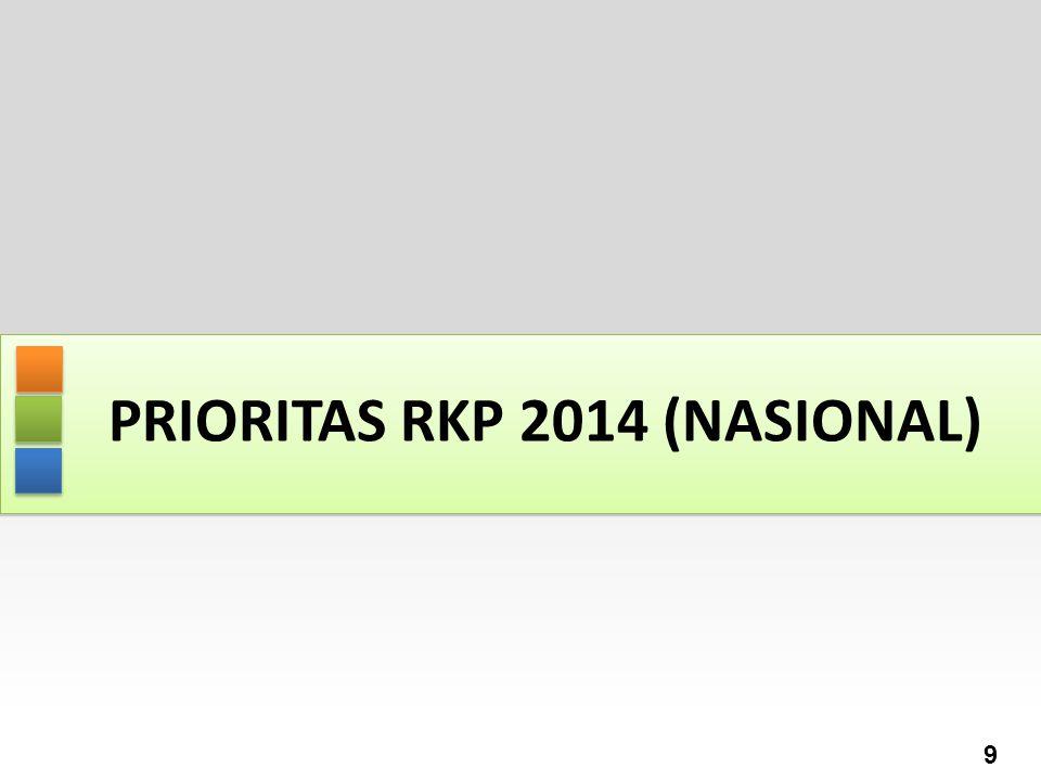 PRIORITAS RKP 2014 (NASiONAL)