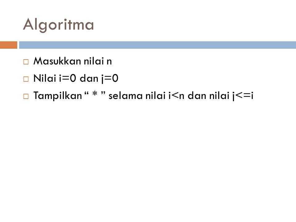 Algoritma Masukkan nilai n Nilai i=0 dan j=0