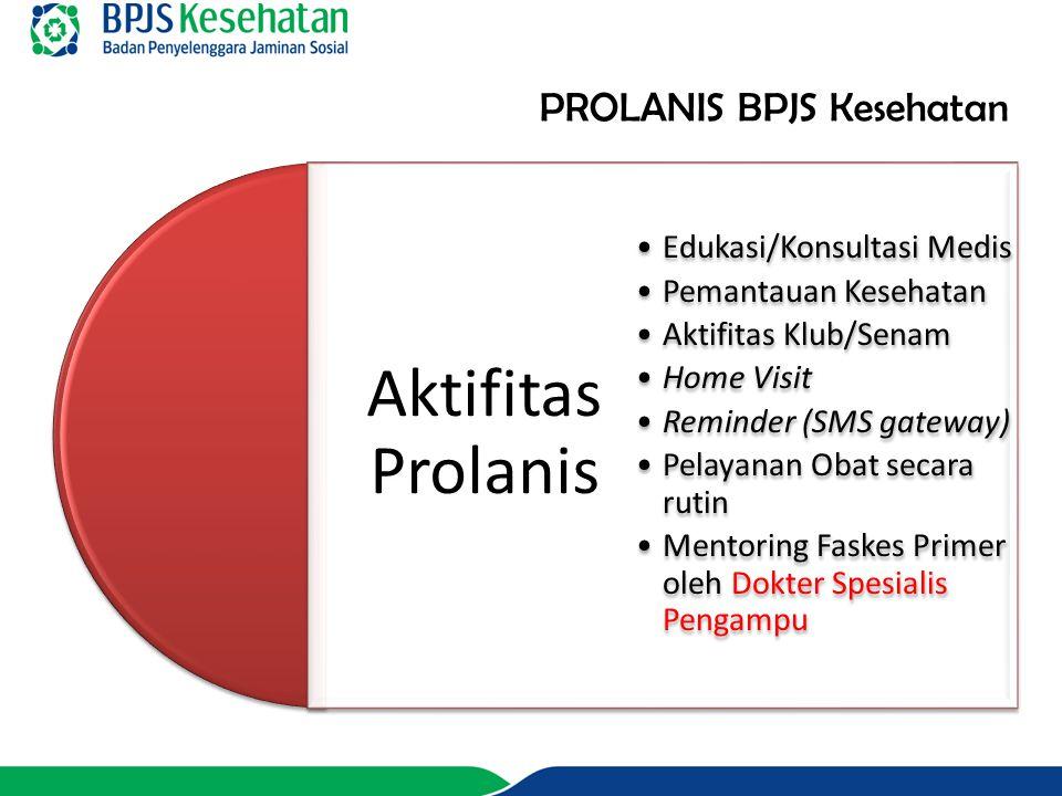 Aktifitas Prolanis PROLANIS BPJS Kesehatan Edukasi/Konsultasi Medis