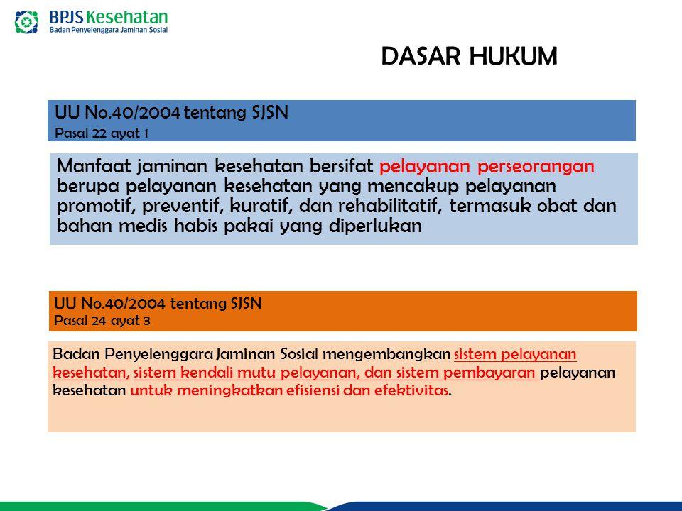 UU No.40/2004 tentang SJSN Pasal 22 ayat 1