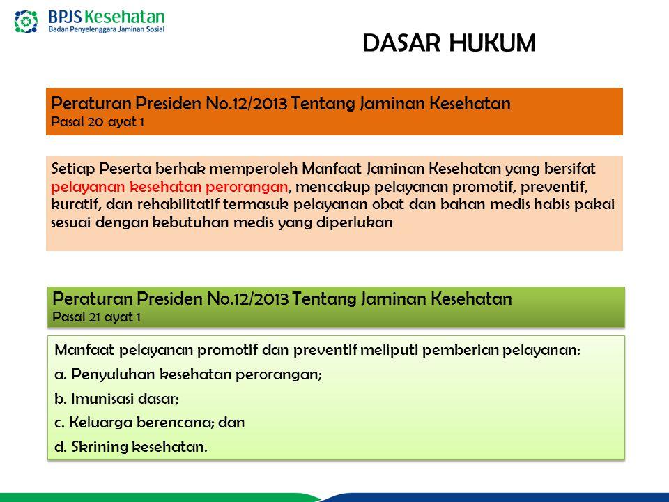 DASAR HUKUM Peraturan Presiden No.12/2013 Tentang Jaminan Kesehatan