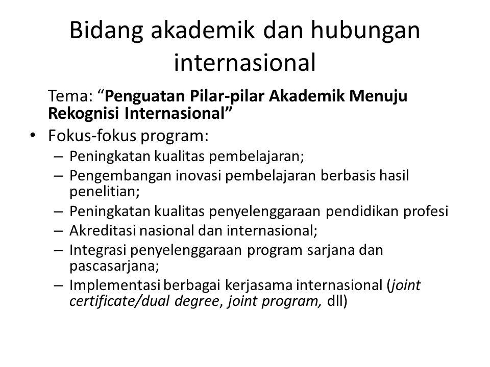 Bidang akademik dan hubungan internasional