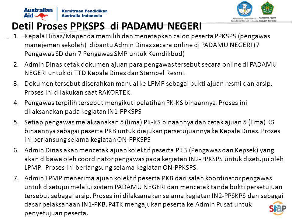 Detil Proses PPKSPS di PADAMU NEGERI