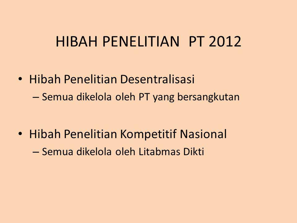 HIBAH PENELITIAN PT 2012 Hibah Penelitian Desentralisasi