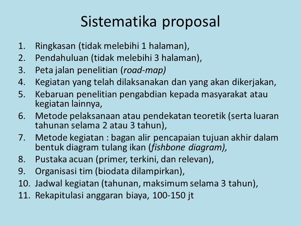 Sistematika proposal Ringkasan (tidak melebihi 1 halaman),