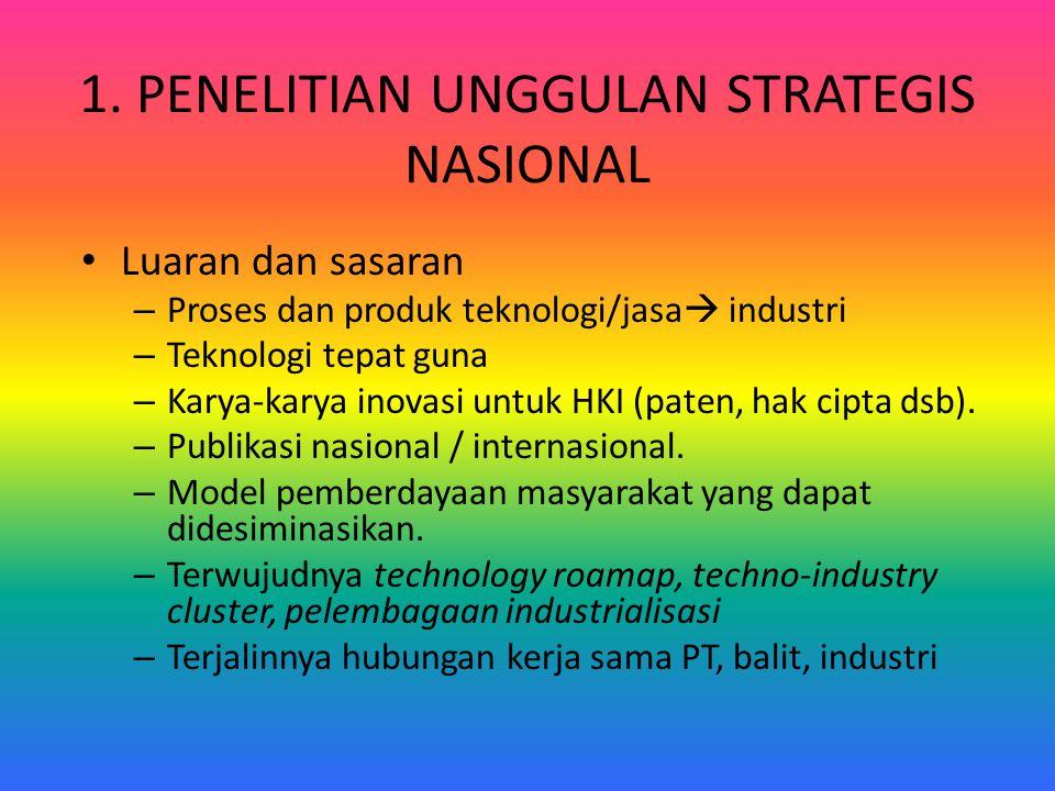 1. PENELITIAN UNGGULAN STRATEGIS NASIONAL