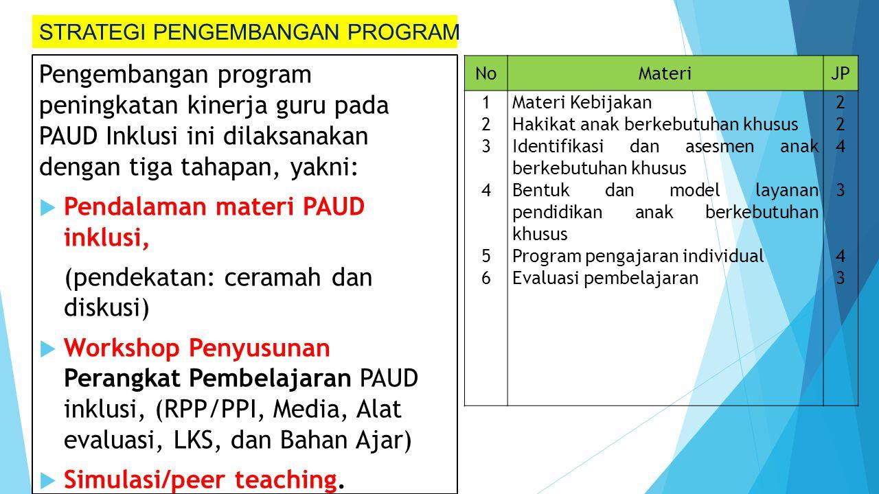 Pendalaman materi PAUD inklusi, (pendekatan: ceramah dan diskusi)
