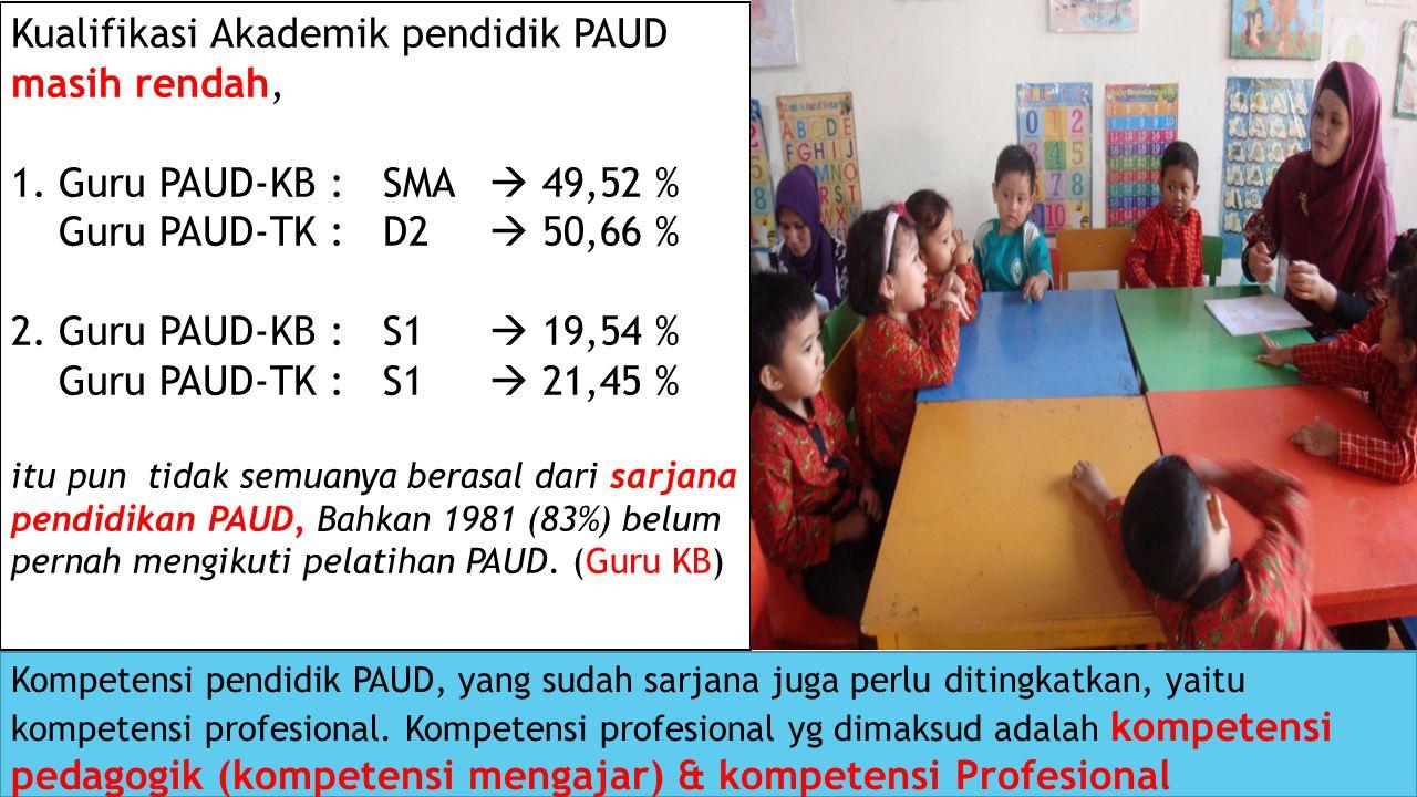Kualifikasi Akademik pendidik PAUD masih rendah, 1. Guru PAUD-KB. :