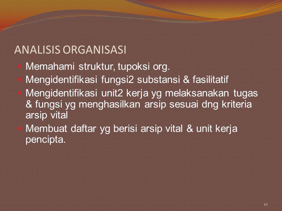 ANALISIS ORGANISASI Memahami struktur, tupoksi org.