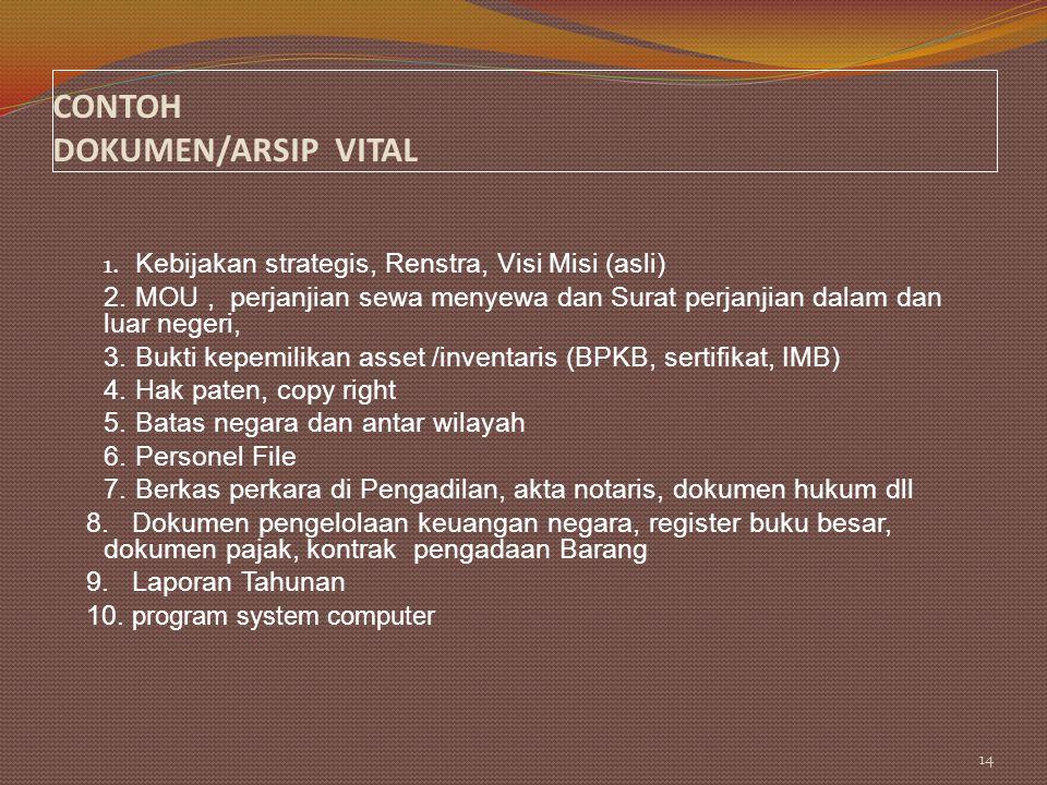 CONTOH DOKUMEN/ARSIP VITAL