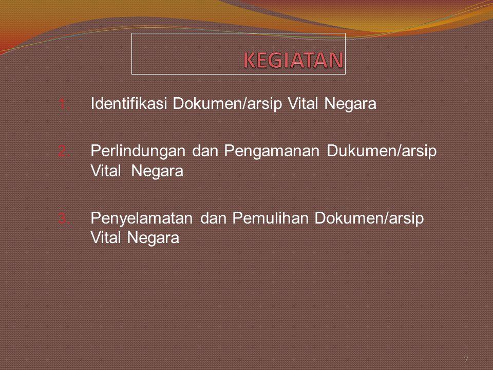 KEGIATAN Identifikasi Dokumen/arsip Vital Negara