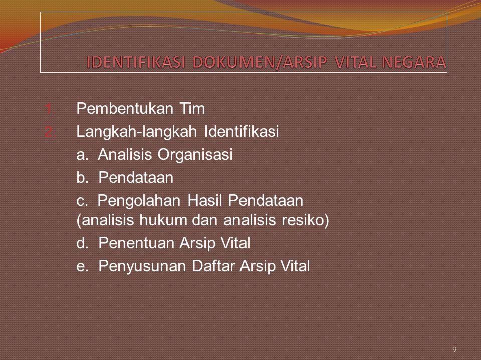 IDENTIFIKASI DOKUMEN/ARSIP VITAL NEGARA