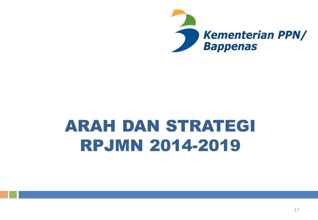 ARAH DAN STRATEGI RPJMN 2014-2019