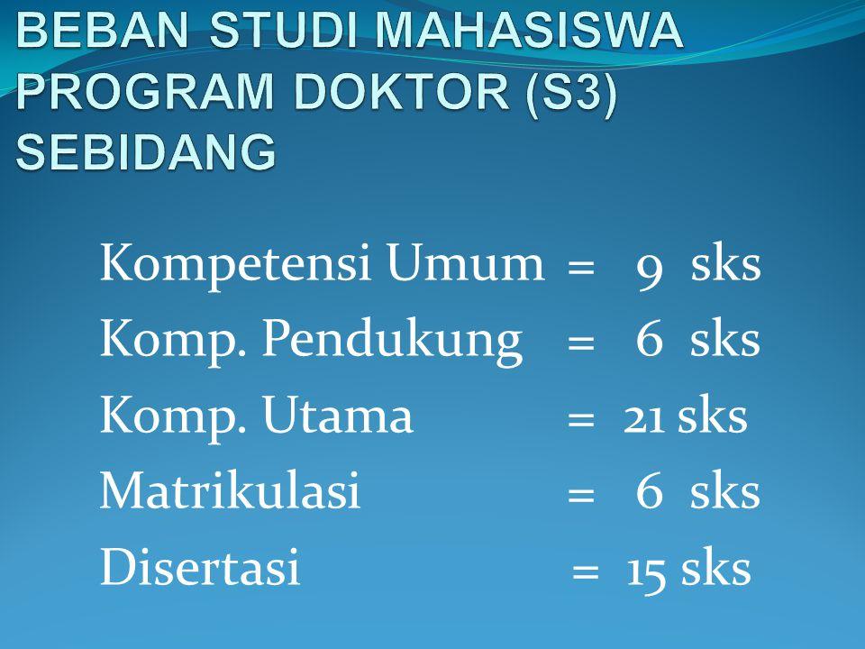 BEBAN STUDI MAHASISWA PROGRAM DOKTOR (S3) SEBIDANG