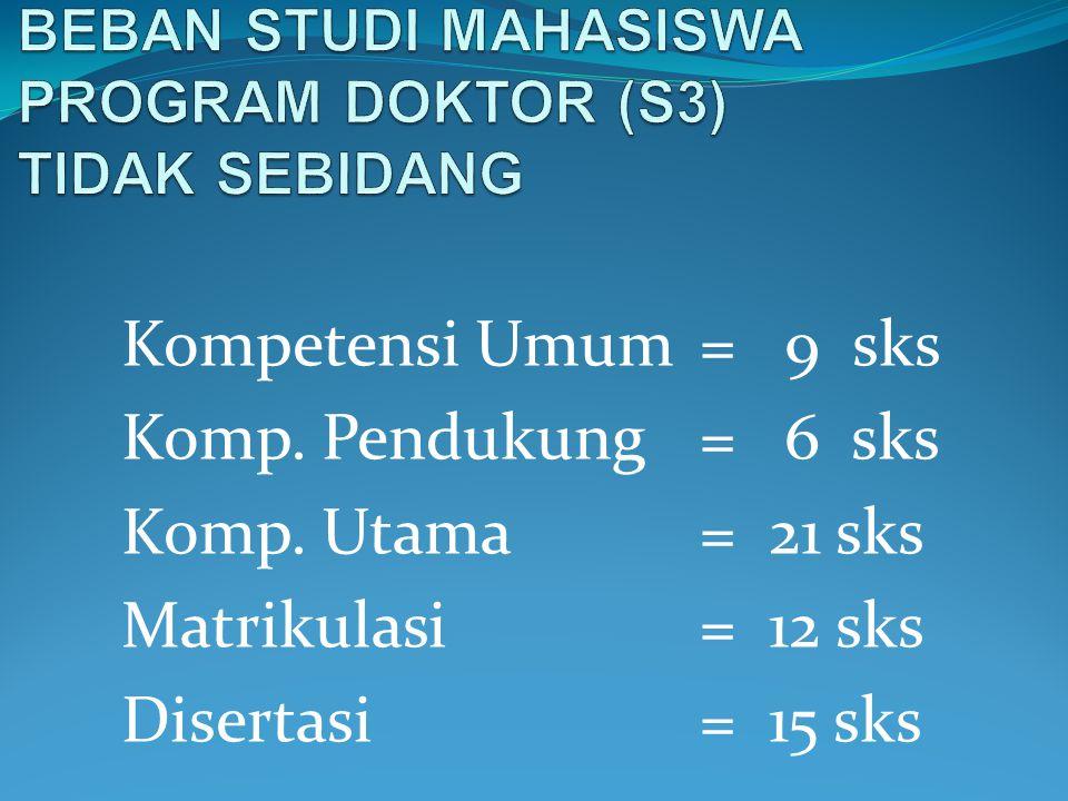 BEBAN STUDI MAHASISWA PROGRAM DOKTOR (S3) TIDAK SEBIDANG