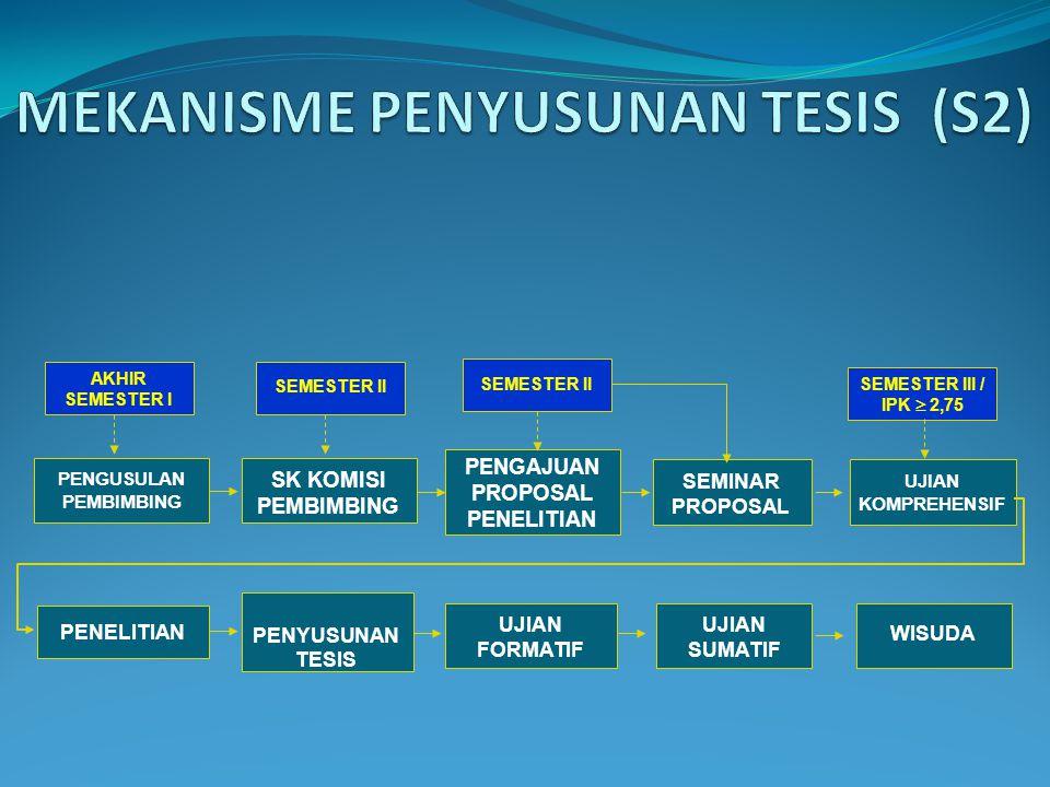 MEKANISME PENYUSUNAN TESIS (S2)
