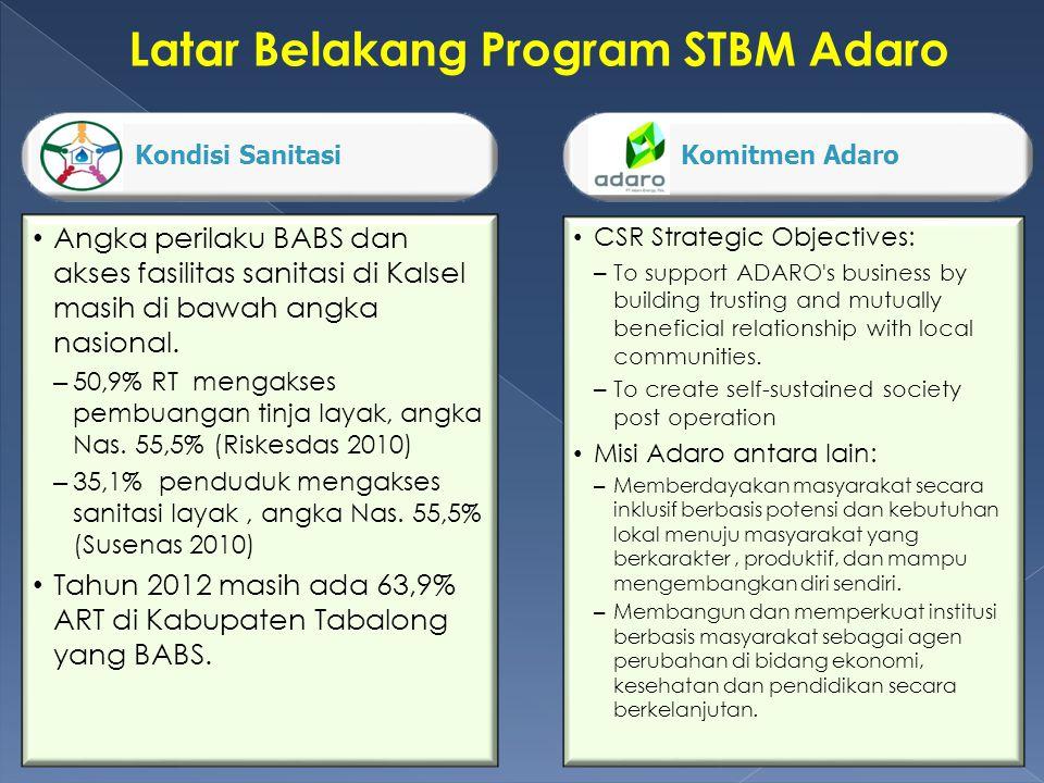Latar Belakang Program STBM Adaro