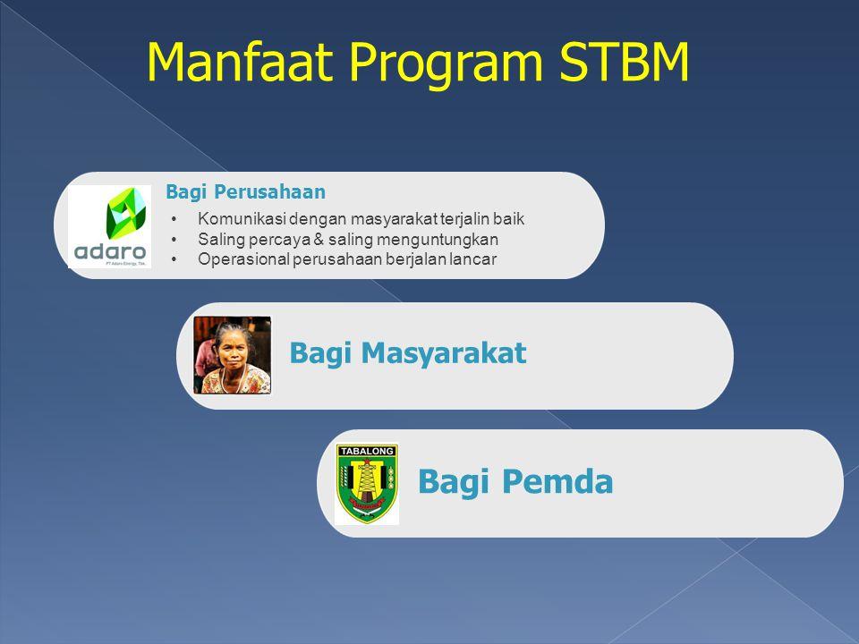 Manfaat Program STBM Bagi Pemda Bagi Masyarakat Bagi Perusahaan