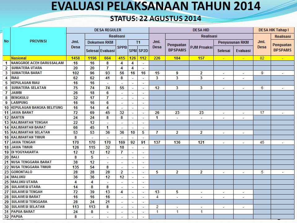 EVALUASI PELAKSANAAN TAHUN 2014 STATUS: 22 AGUSTUS 2014