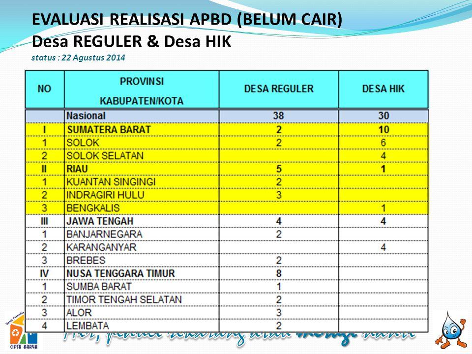 EVALUASI REALISASI APBD (BELUM CAIR) Desa REGULER & Desa HIK status : 22 Agustus 2014