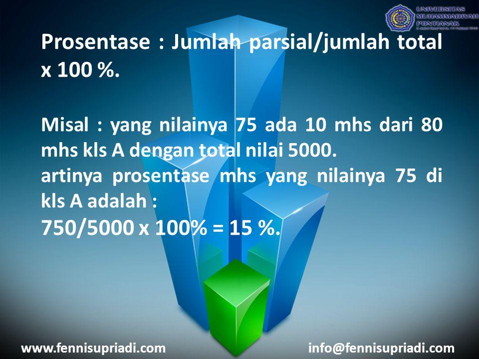 Prosentase : Jumlah parsial/jumlah total x 100 %.