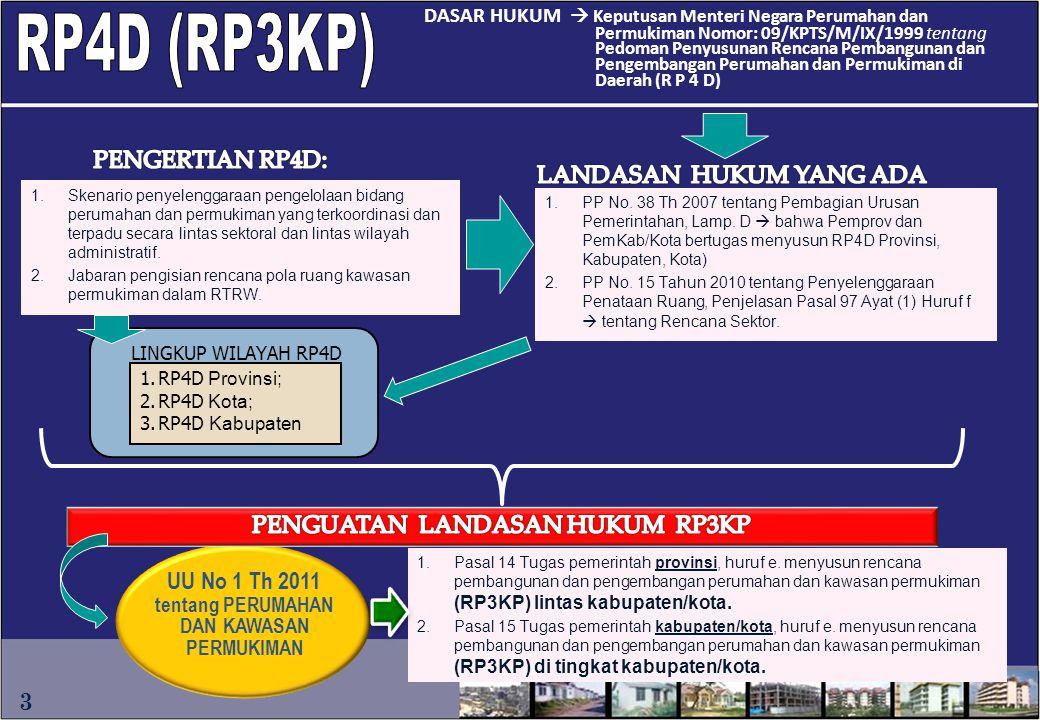 UU No 1 Th 2011 tentang PERUMAHAN DAN KAWASAN PERMUKIMAN