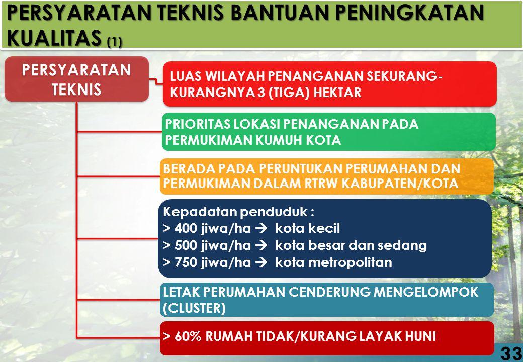 PERSYARATAN TEKNIS BANTUAN PENINGKATAN KUALITAS (1)