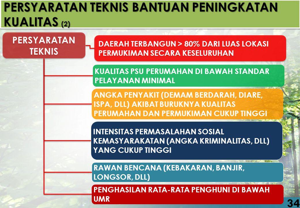 PERSYARATAN TEKNIS BANTUAN PENINGKATAN KUALITAS (2)