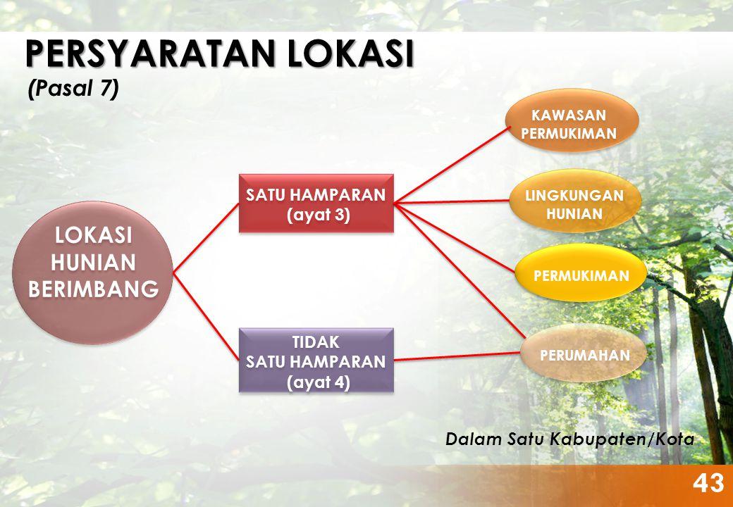 LOKASI HUNIAN BERIMBANG