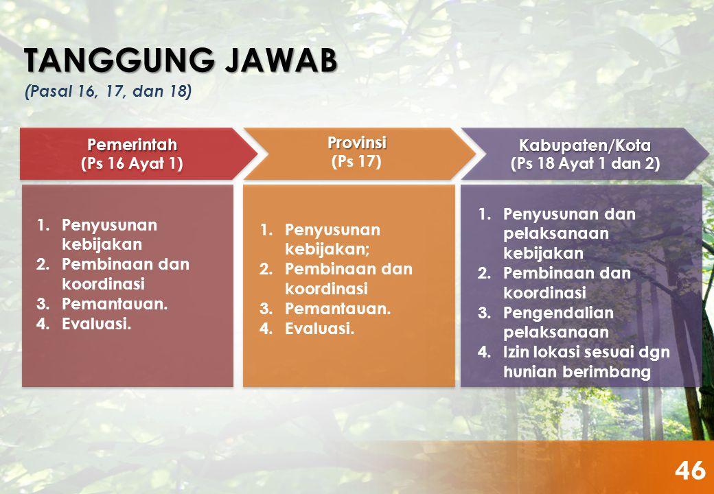Kabupaten/Kota (Ps 18 Ayat 1 dan 2)
