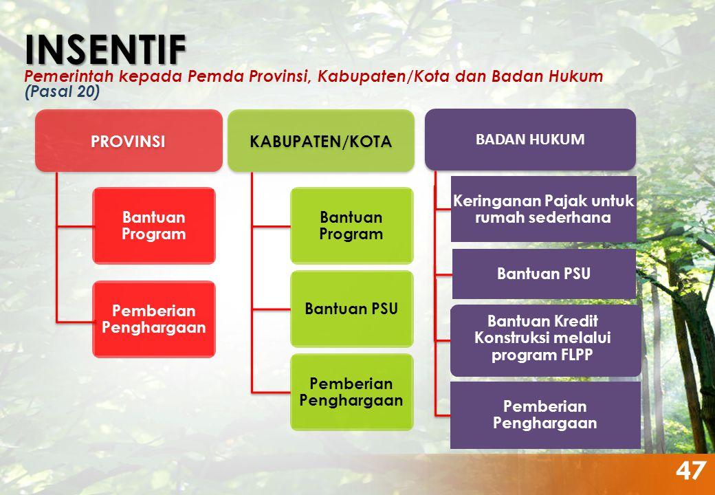 INSENTIF Pemerintah kepada Pemda Provinsi, Kabupaten/Kota dan Badan Hukum. (Pasal 20) PROVINSI. KABUPATEN/KOTA.