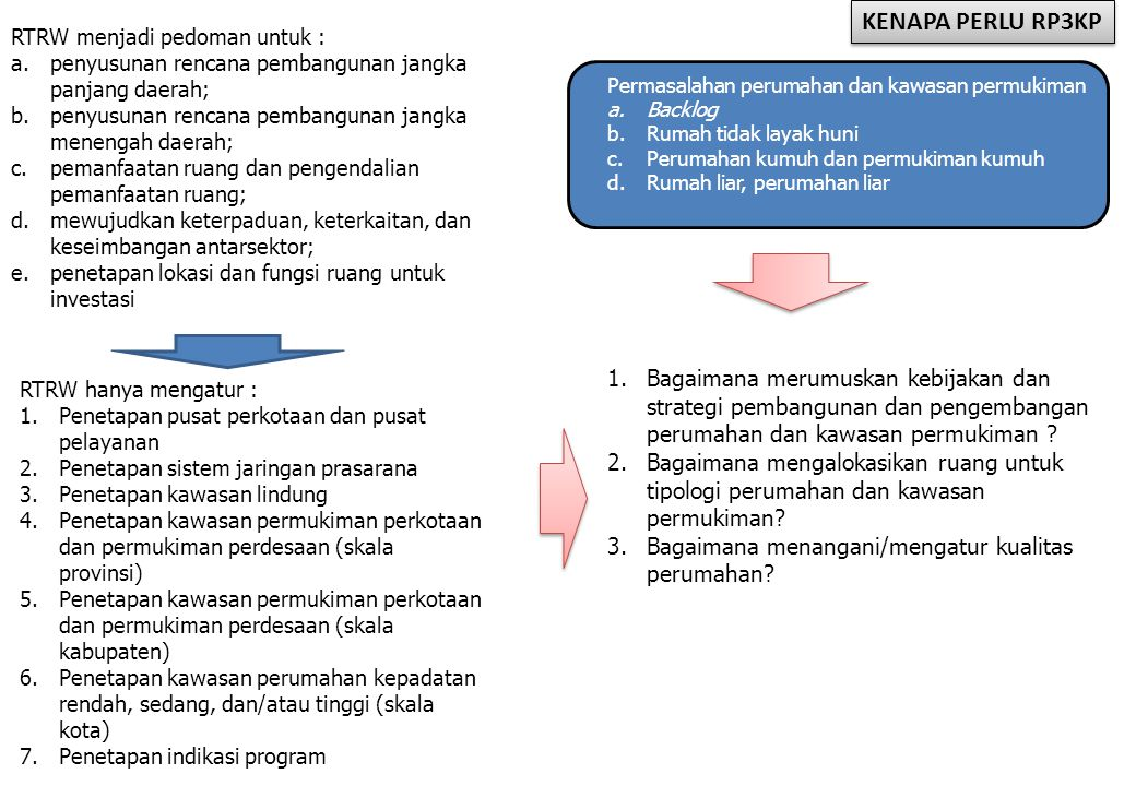 KENAPA PERLU RP3KP RTRW menjadi pedoman untuk : penyusunan rencana pembangunan jangka panjang daerah;
