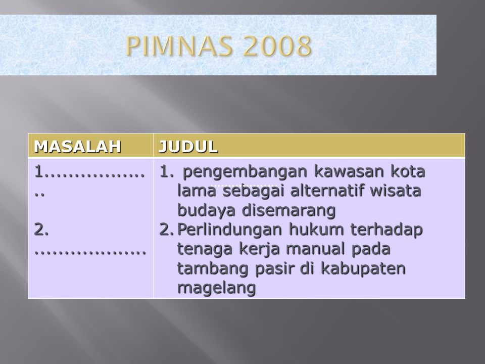 PIMNAS 2008 MASALAH. JUDUL. 1................... 2. ...................