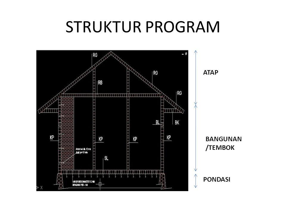 STRUKTUR PROGRAM ATAP BANGUNAN /TEMBOK PONDASI