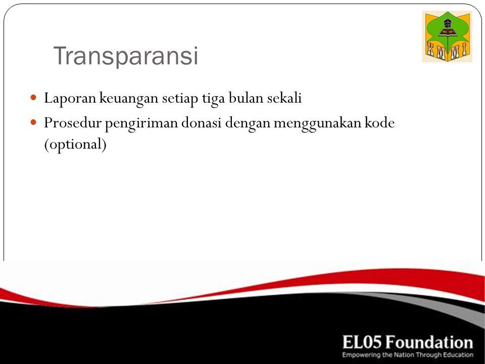 Transparansi Laporan keuangan setiap tiga bulan sekali