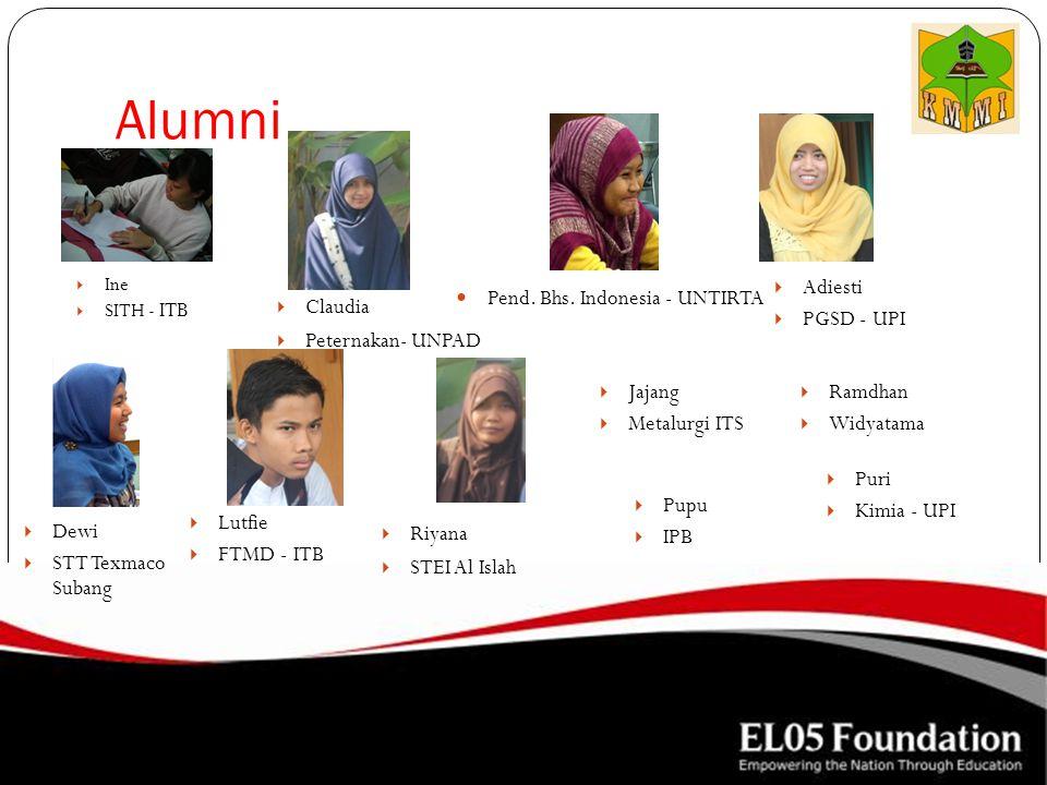 Alumni Adiesti PGSD - UPI Pend. Bhs. Indonesia - UNTIRTA Claudia